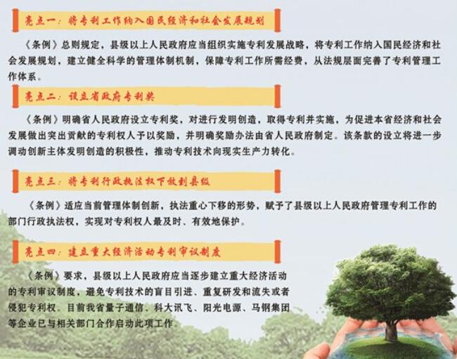 好消息《安徽省专利条例》关于申请专利的好处